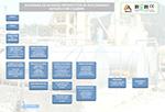 diagrama-fabricacion-aglomerado-p